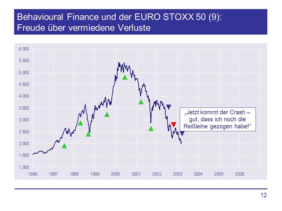"""12 Behavioural Finance und der EURO STOXX 50 (9): Freude über vermiedene Verluste """"Jetzt kommt der Crash – gut, dass ich noch die Reißleine gezogen ha"""