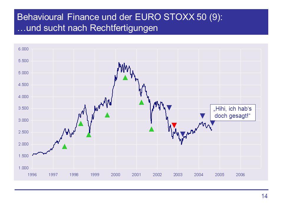 """14 Behavioural Finance und der EURO STOXX 50 (9): …und sucht nach Rechtfertigungen """"Hihi, ich hab's doch gesagt!"""""""