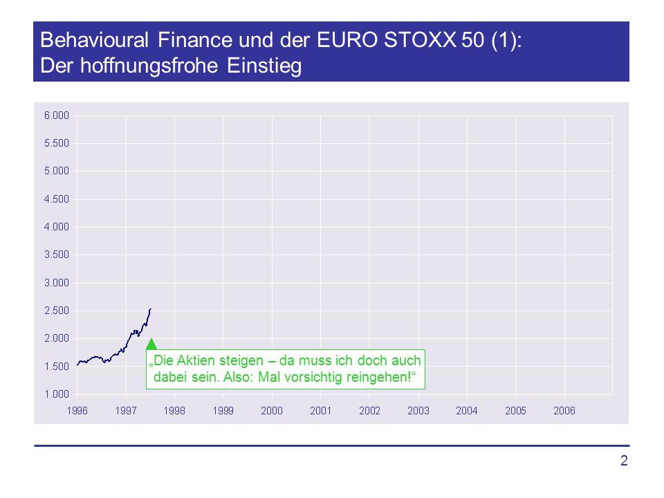 """2 Behavioural Finance und der EURO STOXX 50 (1): Der hoffnungsfrohe Einstieg """"Die Aktien steigen – da muss ich doch auch dabei sein. Also: Mal vorsich"""