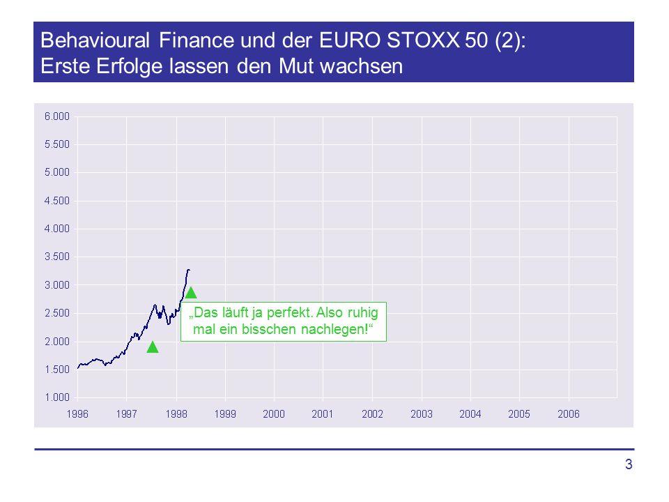 """3 Behavioural Finance und der EURO STOXX 50 (2): Erste Erfolge lassen den Mut wachsen """"Das läuft ja perfekt. Also ruhig mal ein bisschen nachlegen!"""""""