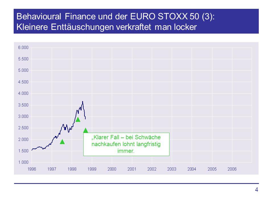 """4 Behavioural Finance und der EURO STOXX 50 (3): Kleinere Enttäuschungen verkraftet man locker """"Klarer Fall – bei Schwäche nachkaufen lohnt langfristig immer."""