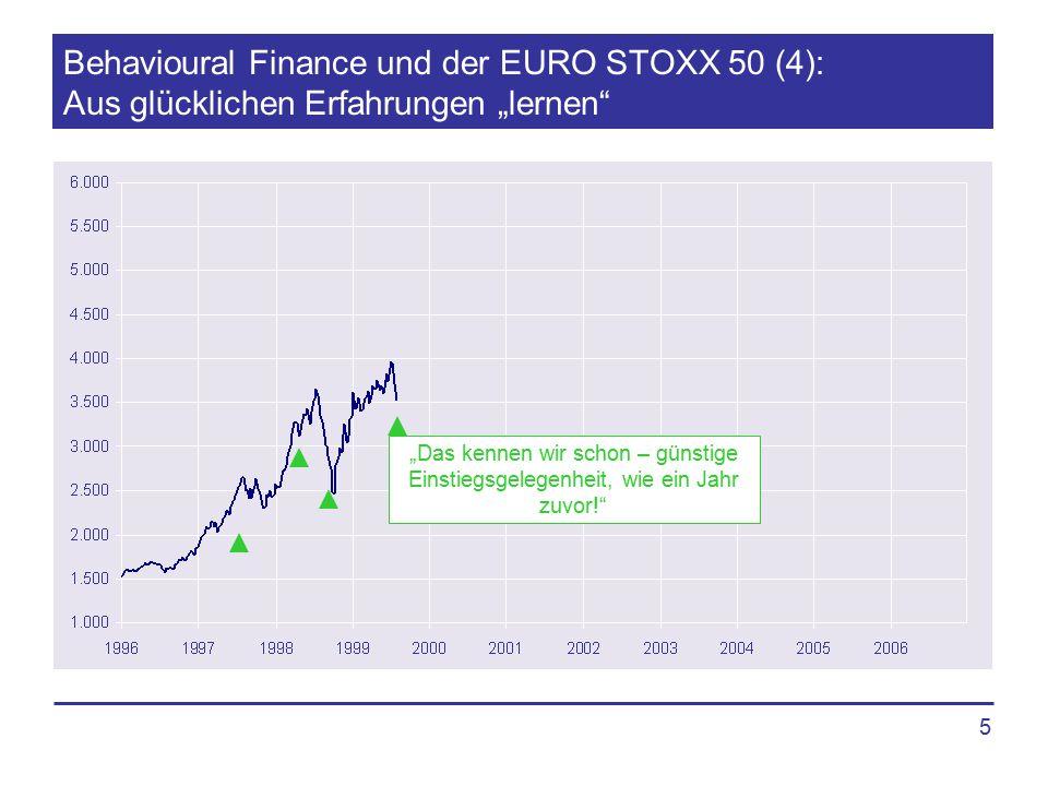 """5 Behavioural Finance und der EURO STOXX 50 (4): Aus glücklichen Erfahrungen """"lernen """"Das kennen wir schon – günstige Einstiegsgelegenheit, wie ein Jahr zuvor!"""