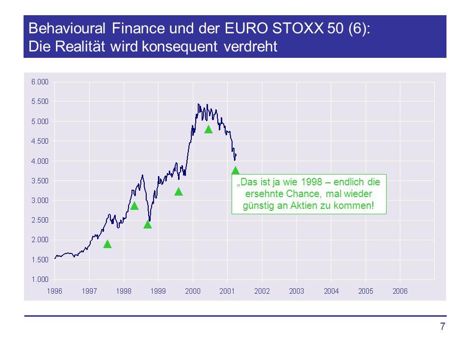 """7 Behavioural Finance und der EURO STOXX 50 (6): Die Realität wird konsequent verdreht """"Das ist ja wie 1998 – endlich die ersehnte Chance, mal wieder"""