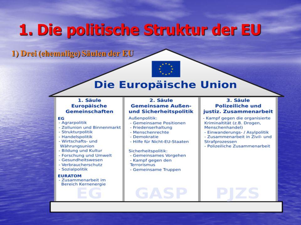 Die wichtigen Aufgaben des Rats der EU Der Rat der EU übt Legislativgewalt aus und verabschiedet in vielen Bereichen gemeinsam mit dem Europäischen Parlament europäische Rechtsvorschriften.