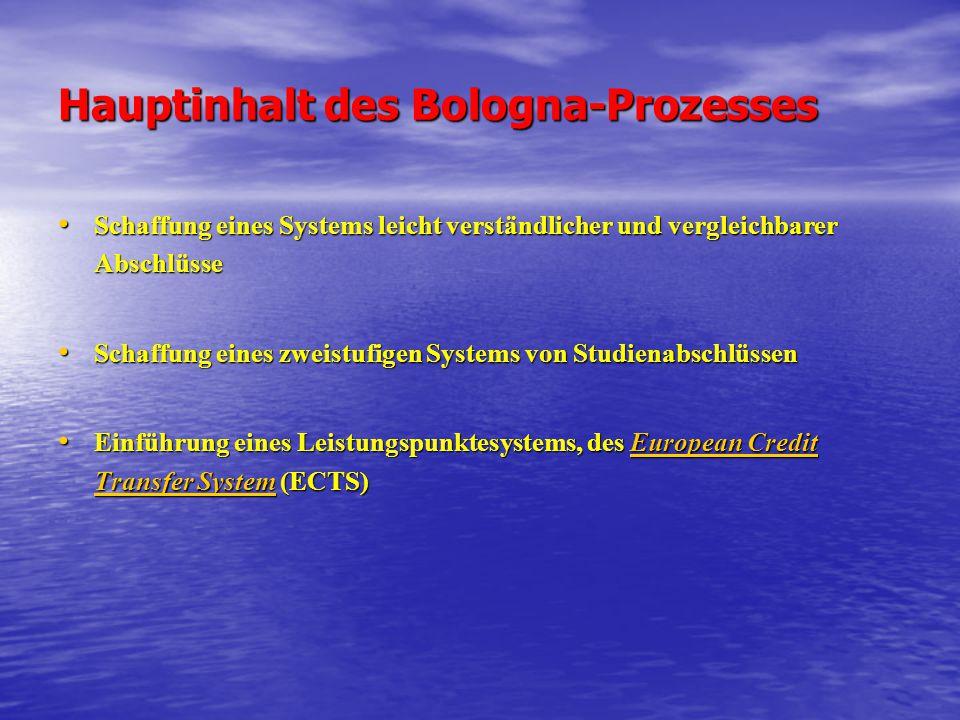 Hauptinhalt des Bologna-Prozesses Schaffung eines Systems leicht verständlicher und vergleichbarer Abschlüsse Schaffung eines Systems leicht verständl