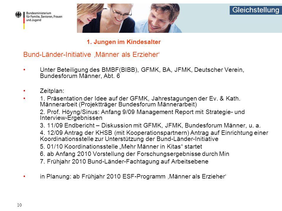 Gleichstellung 10 Bund-Länder-Initiative 'Männer als Erzieher' Unter Beteiligung des BMBF(BIBB), GFMK, BA, JFMK, Deutscher Verein, Bundesforum Männer,