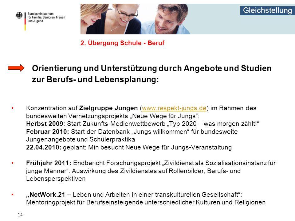 Gleichstellung 14 2. Übergang Schule - Beruf Orientierung und Unterstützung durch Angebote und Studien zur Berufs- und Lebensplanung: Konzentration au