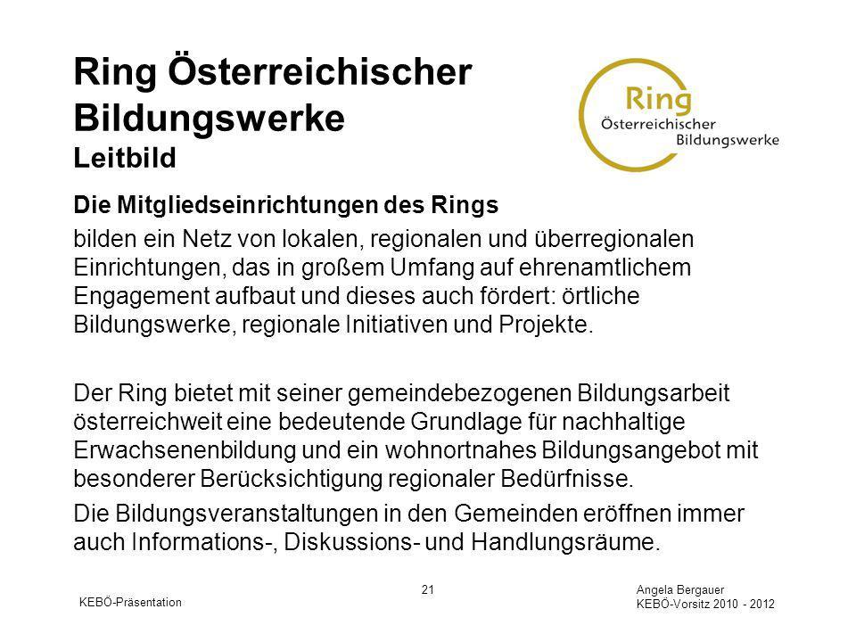 KEBÖ-Präsentation Angela Bergauer KEBÖ-Vorsitz 2010 - 2012 21 Ring Österreichischer Bildungswerke Leitbild Die Mitgliedseinrichtungen des Rings bilden ein Netz von lokalen, regionalen und überregionalen Einrichtungen, das in großem Umfang auf ehrenamtlichem Engagement aufbaut und dieses auch fördert: örtliche Bildungswerke, regionale Initiativen und Projekte.