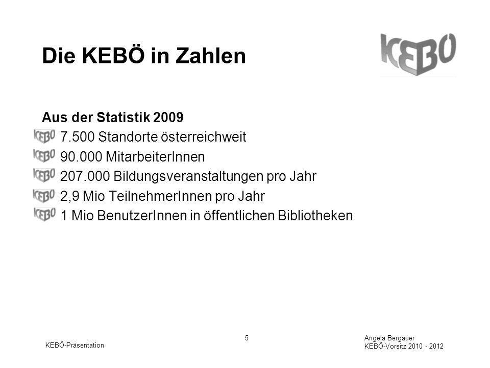 KEBÖ-Präsentation Angela Bergauer KEBÖ-Vorsitz 2010 - 2012 5 Die KEBÖ in Zahlen Aus der Statistik 2009 7.500 Standorte österreichweit 90.000 MitarbeiterInnen 207.000 Bildungsveranstaltungen pro Jahr 2,9 Mio TeilnehmerInnen pro Jahr 1 Mio BenutzerInnen in öffentlichen Bibliotheken