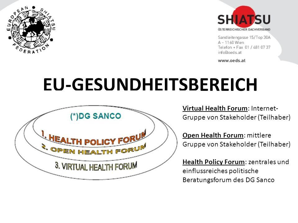 CAM ( EU-GESUNDHEITSBEREICH Virtual Health Forum: Internet- Gruppe von Stakeholder (Teilhaber) Open Health Forum: mittlere Gruppe von Stakeholder (Teilhaber) Health Policy Forum: zentrales und einflussreiches politische Beratungsforum des DG Sanco