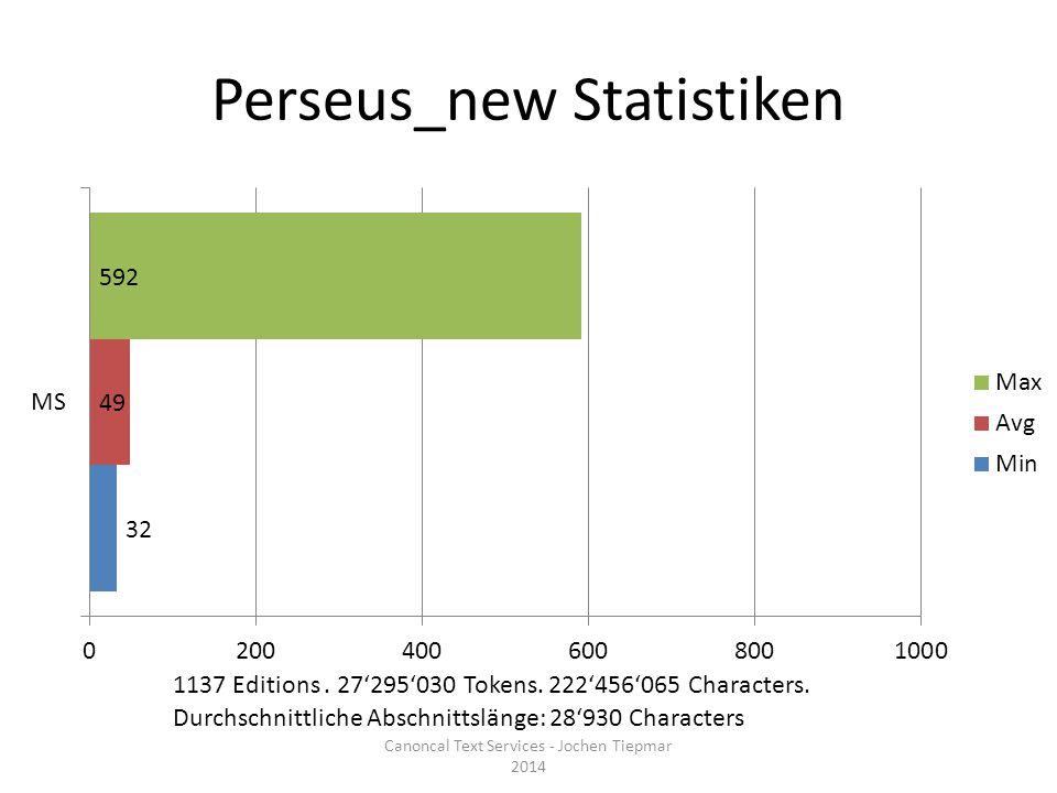 Perseus_new Statistiken Canoncal Text Services - Jochen Tiepmar 2014 1137 Editions.