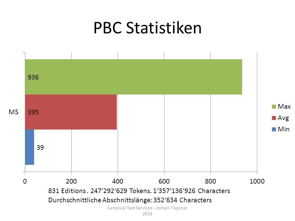 PBC Statistiken Canoncal Text Services - Jochen Tiepmar 2014 831 Editions.