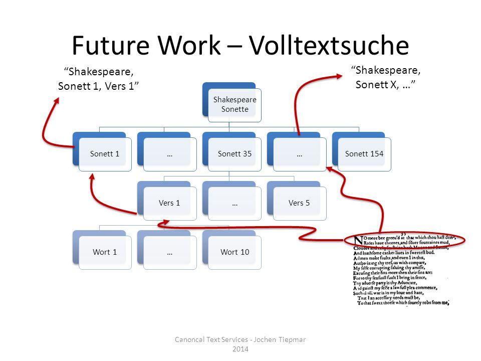 Future Work – Volltextsuche Canoncal Text Services - Jochen Tiepmar 2014 Shakespeare Sonette Sonett 1…Sonett 35Vers 1Wort 1…Wort 10…Vers 5…Sonett 154 Shakespeare, Sonett 1, Vers 1 Shakespeare, Sonett X, …