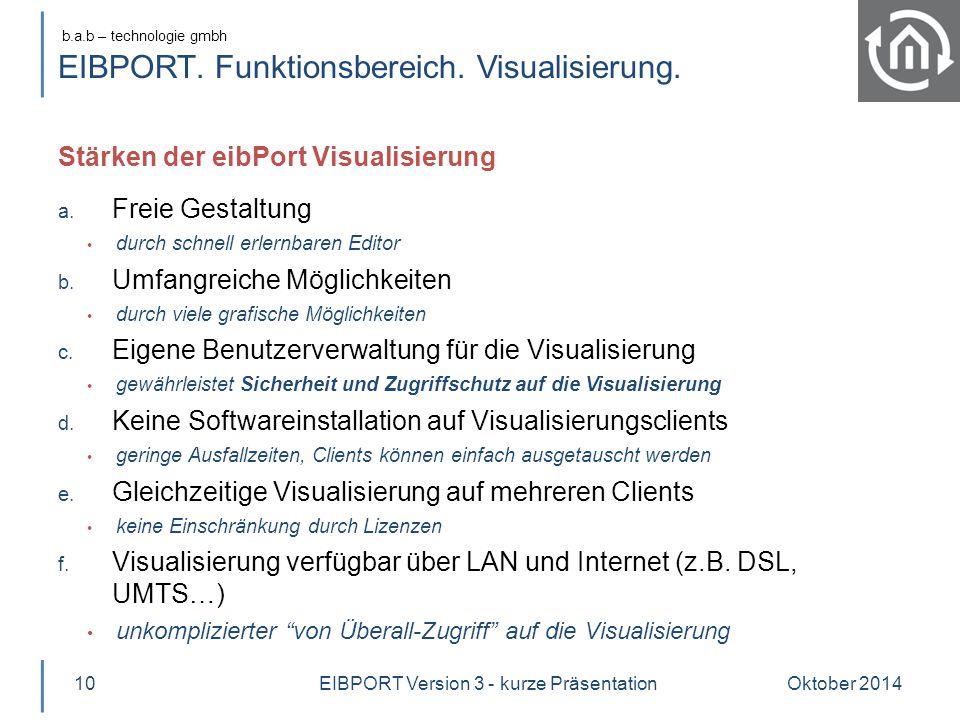 b.a.b – technologie gmbh EIBPORT. Funktionsbereich. Visualisierung. Stärken der eibPort Visualisierung Oktober 201410 a. Freie Gestaltung durch schnel