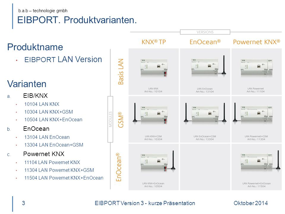 b.a.b – technologie gmbh Rosemeyerstr.14 44139 Dortmund info@bab-tec.de Tel.