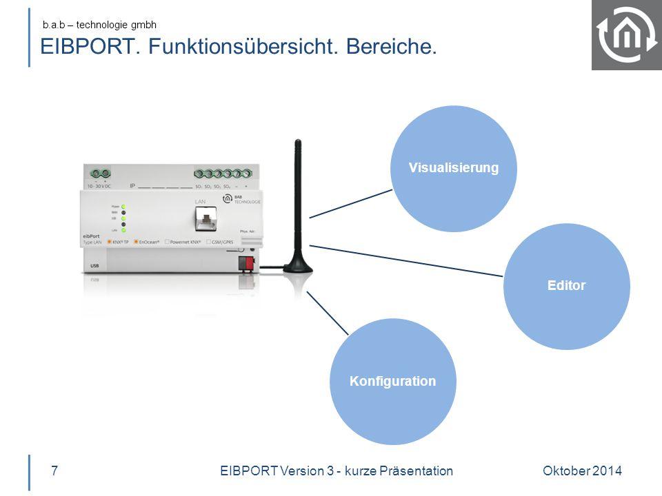 b.a.b – technologie gmbh VisualisierungEditorKonfiguration EIBPORT. Funktionsübersicht. Bereiche. Oktober 20147EIBPORT Version 3 - kurze Präsentation