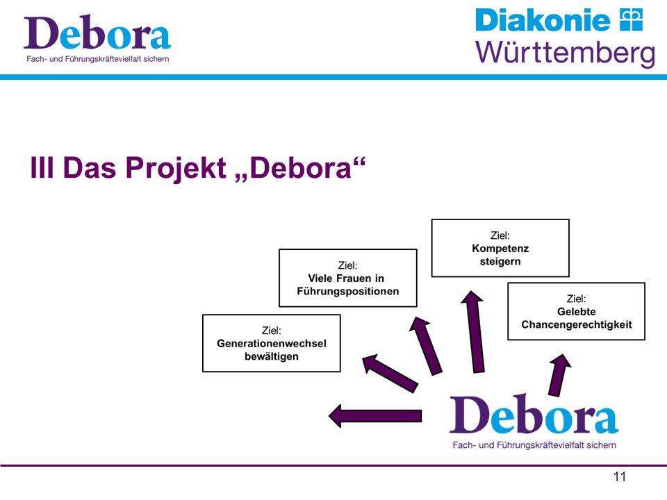 "III Das Projekt ""Debora"" 11"