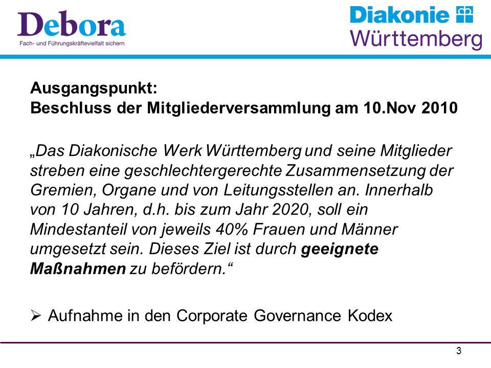 """II Monitoring 2014 """"Gleichstellung in Führung 4"""