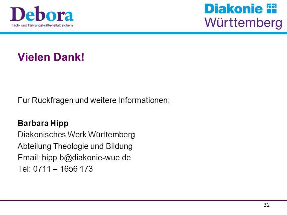 Vielen Dank! Für Rückfragen und weitere Informationen: Barbara Hipp Diakonisches Werk Württemberg Abteilung Theologie und Bildung Email: hipp.b@diakon