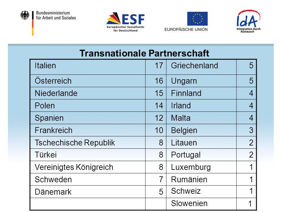 Italien 17 Griechenland 5 Österreich 16 Ungarn 5 Niederlande 15 Finnland 4 Polen 14 Irland 4 Spanien 12 Malta 4 Frankreich 10 Belgien 3 Tschechische R