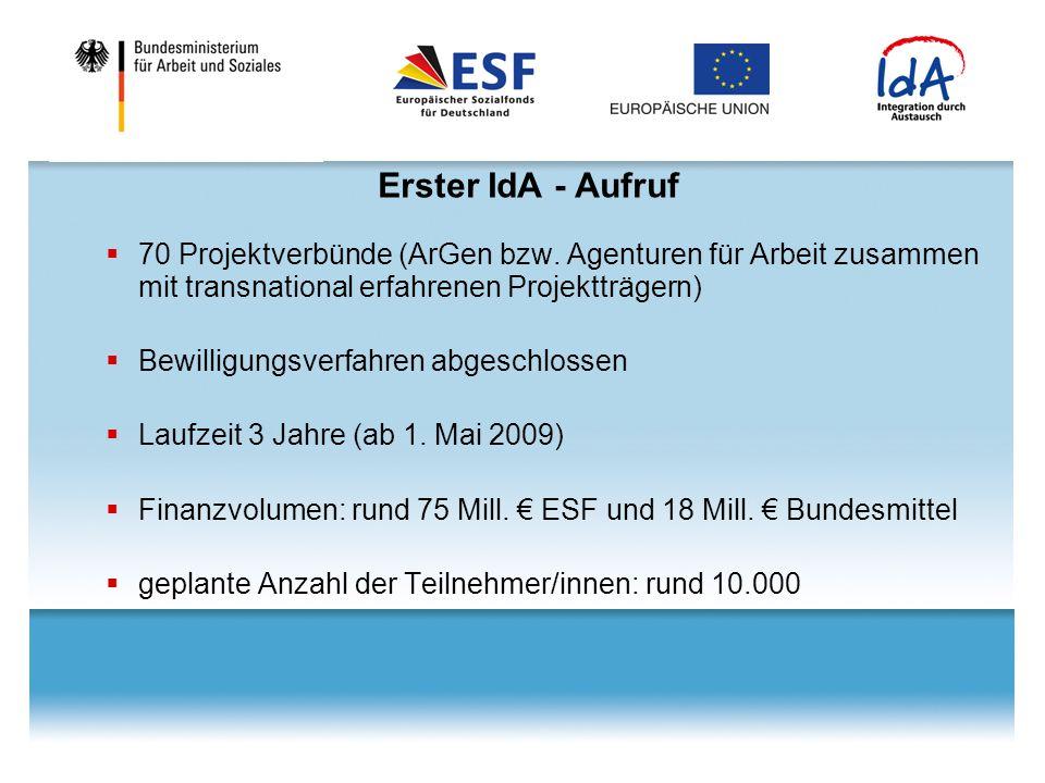 Erster IdA - Aufruf  70 Projektverbünde (ArGen bzw. Agenturen für Arbeit zusammen mit transnational erfahrenen Projektträgern)  Bewilligungsverfahre
