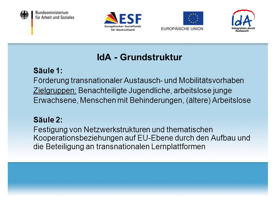 Transnationale Partnerschaft Aktivitäten (2) Betreuung, Unterkunft, Verpflegung Sprachkurse Kulturprogramm interkulturelles Training Austauschaktivitäten