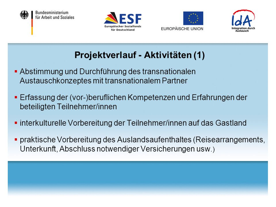 Projektverlauf - Aktivitäten (1)  Abstimmung und Durchführung des transnationalen Austauschkonzeptes mit transnationalem Partner  Erfassung der (vor
