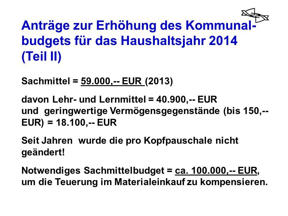 Anträge zur Erhöhung des Kommunal- budgets für das Haushaltsjahr 2014 (Teil II) Sachmittel = 59.000,-- EUR (2013) davon Lehr- und Lernmittel = 40.900,