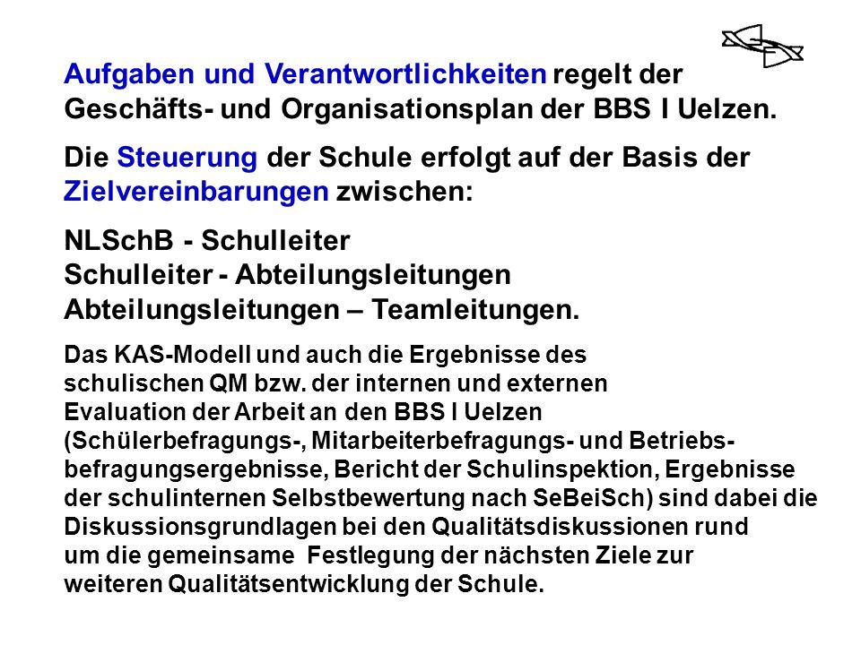 Aufgaben und Verantwortlichkeiten regelt der Geschäfts- und Organisationsplan der BBS I Uelzen. Die Steuerung der Schule erfolgt auf der Basis der Zie