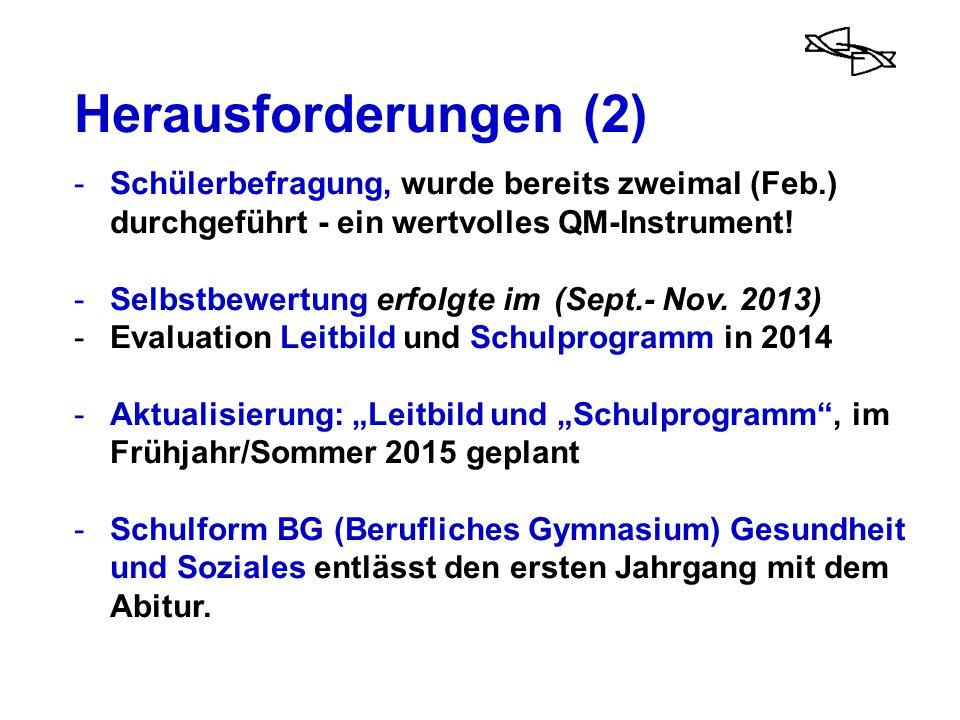 Herausforderungen (2) -Schülerbefragung, wurde bereits zweimal (Feb.) durchgeführt - ein wertvolles QM-Instrument! -Selbstbewertung erfolgte im (Sept.