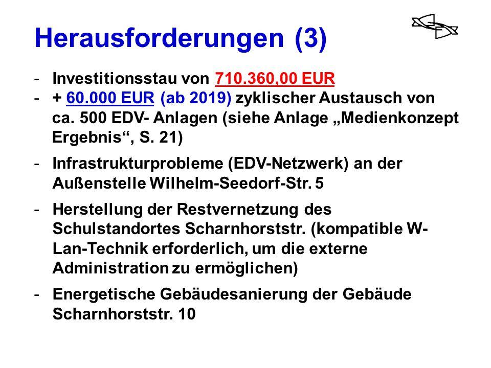 """Herausforderungen (3) -Investitionsstau von 710.360,00 EUR -+ 60.000 EUR (ab 2019) zyklischer Austausch von ca. 500 EDV- Anlagen (siehe Anlage """"Medien"""