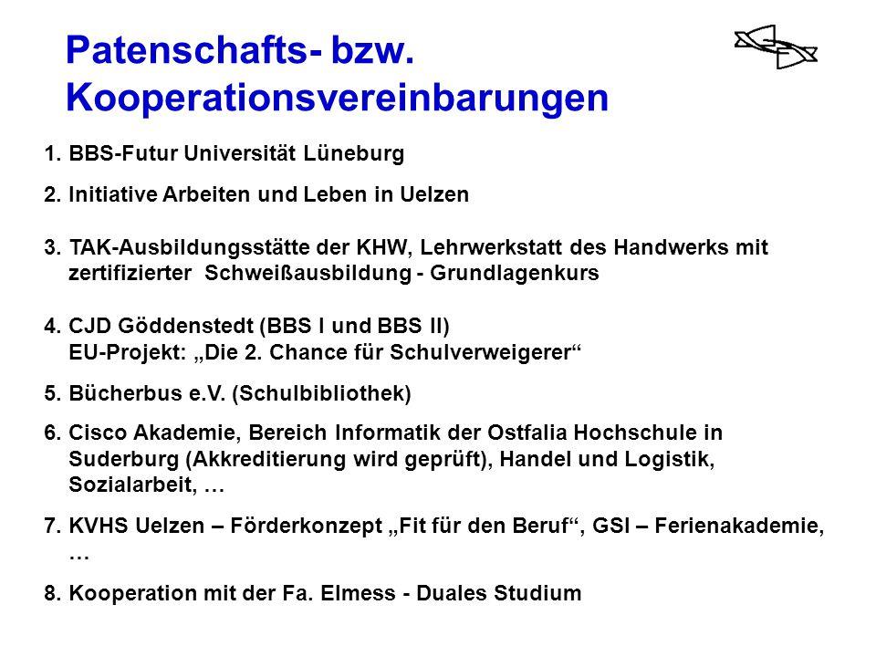 Patenschafts- bzw. Kooperationsvereinbarungen 1. BBS-Futur Universität Lüneburg 2. Initiative Arbeiten und Leben in Uelzen 3. TAK-Ausbildungsstätte de