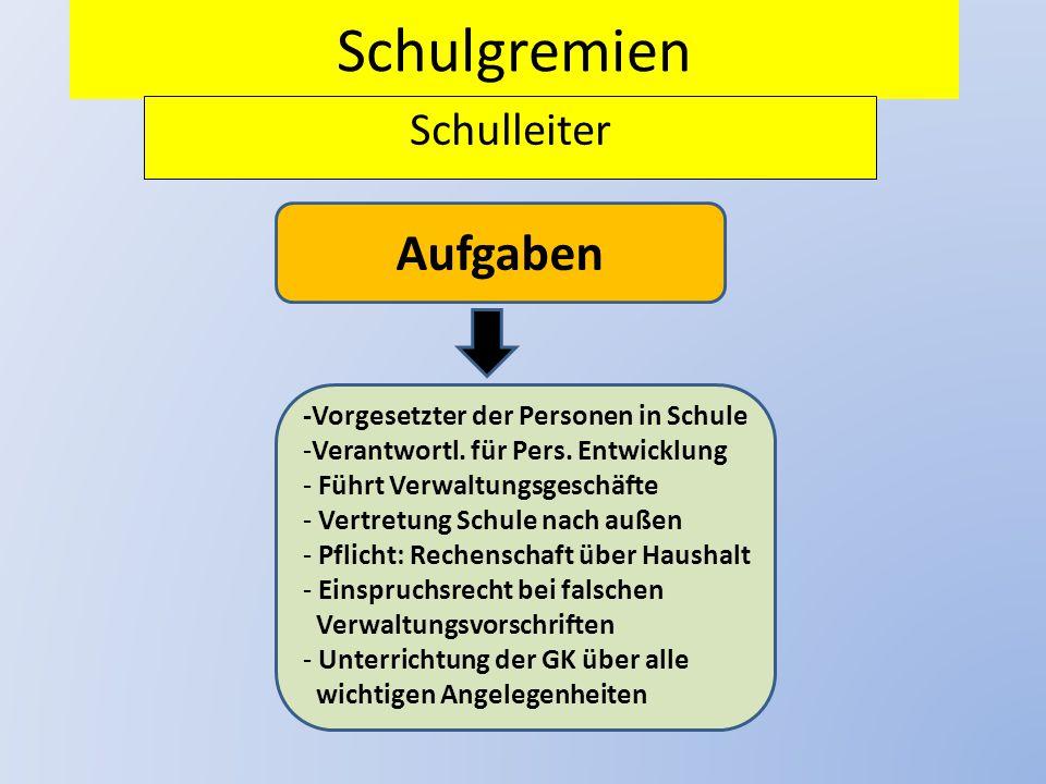 Schulgremien Schulleiter Aufgaben -Vorgesetzter der Personen in Schule -Verantwortl.