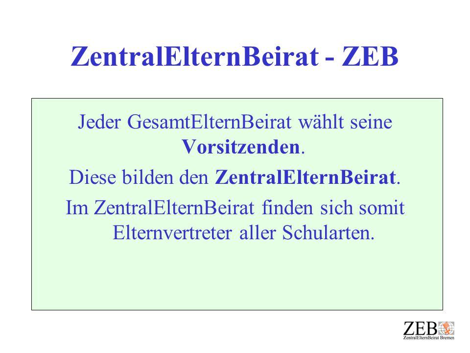 ZentralElternBeirat - ZEB Jeder GesamtElternBeirat wählt seine Vorsitzenden. Diese bilden den ZentralElternBeirat. Im ZentralElternBeirat finden sich