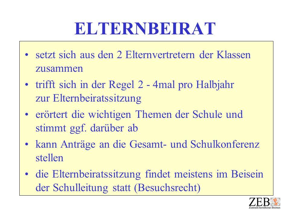 ZentralElternBeirat - ZEB Jeder GesamtElternBeirat wählt seine Vorsitzenden.