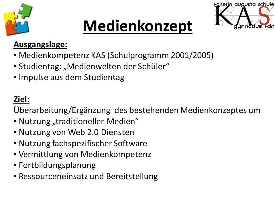 """Medienkonzept Ausgangslage: Medienkompetenz KAS (Schulprogramm 2001/2005) Studientag: """"Medienwelten der Schüler"""" Impulse aus dem Studientag Ziel: Über"""