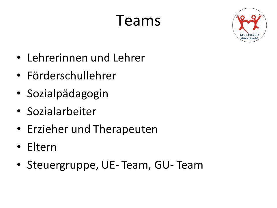 Teams Lehrerinnen und Lehrer Förderschullehrer Sozialpädagogin Sozialarbeiter Erzieher und Therapeuten Eltern Steuergruppe, UE- Team, GU- Team