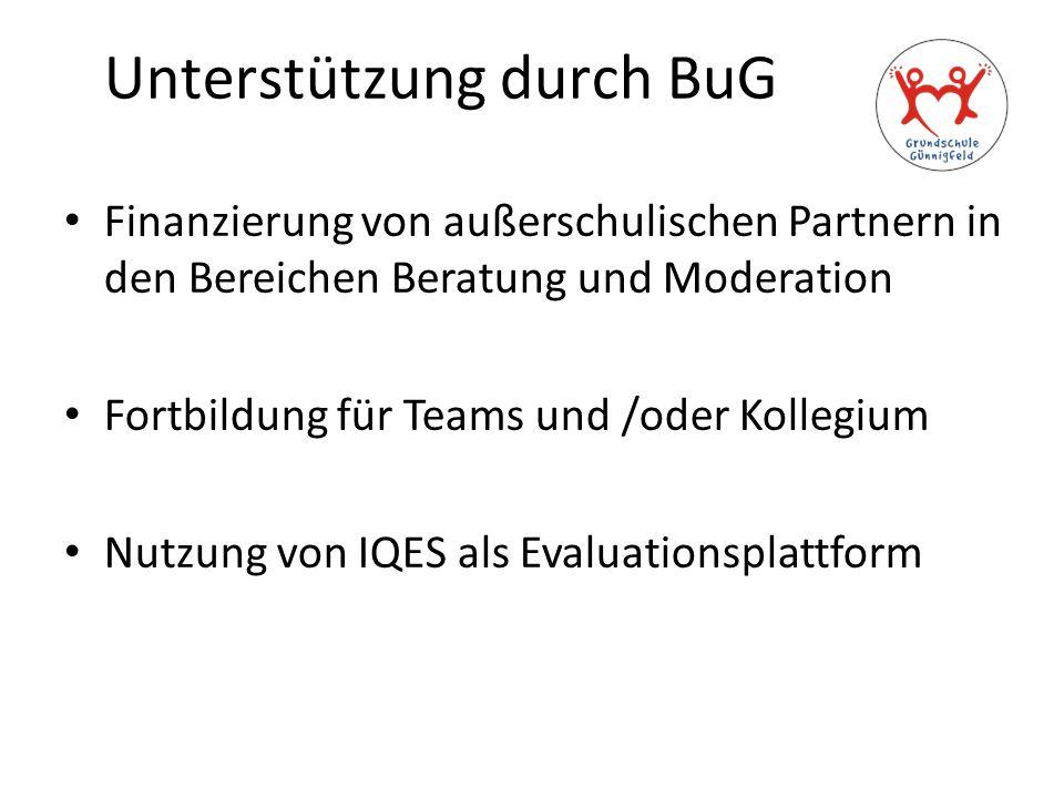 Unterstützung durch BuG Finanzierung von außerschulischen Partnern in den Bereichen Beratung und Moderation Fortbildung für Teams und /oder Kollegium