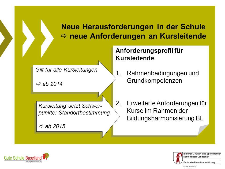www.febl.ch Neue Herausforderungen in der Schule  neue Anforderungen an Kursleitende Anforderungsprofil für Kursleitende 1.Rahmenbedingungen und Grun