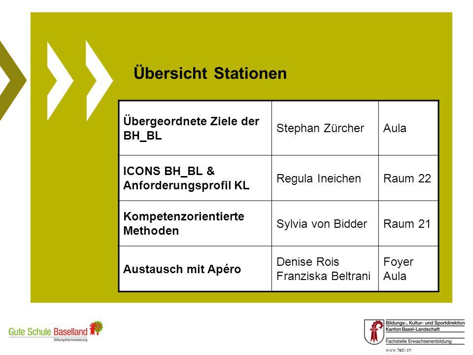 www.febl.ch Übersicht Stationen Übergeordnete Ziele der BH_BL Stephan ZürcherAula ICONS BH_BL & Anforderungsprofil KL Regula IneichenRaum 22 Kompetenz