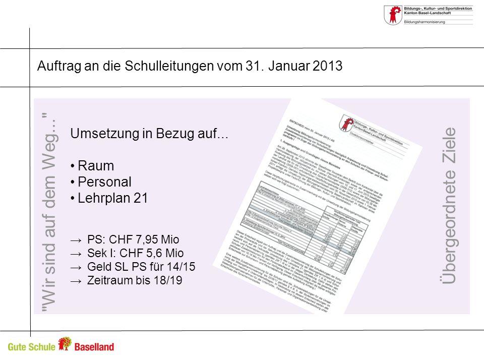 www.febl.ch Harmos, Kompetenzen und was noch.