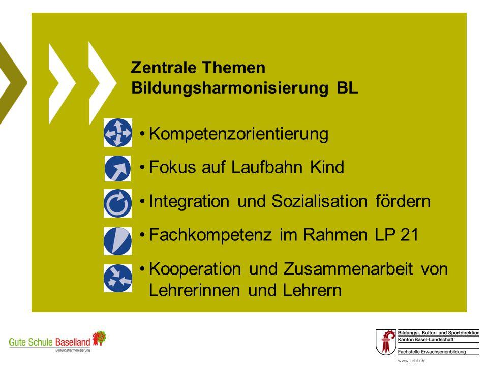 www.febl.ch Zentrale Themen Bildungsharmonisierung BL Kompetenzorientierung Fokus auf Laufbahn Kind Integration und Sozialisation fördern Fachkompeten