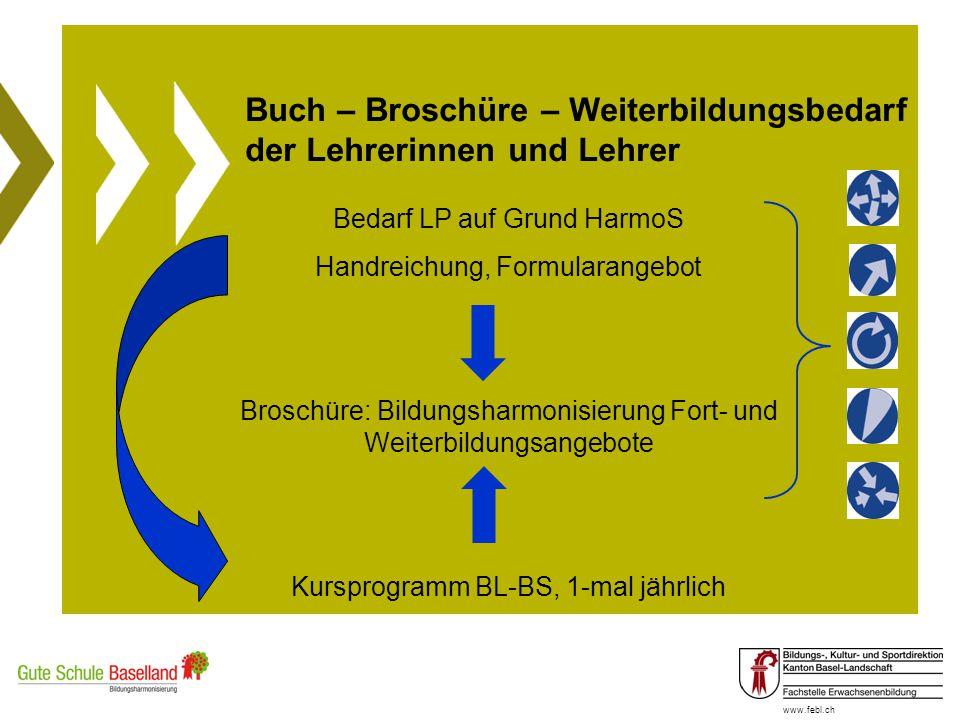 www.febl.ch Buch – Broschüre – Weiterbildungsbedarf der Lehrerinnen und Lehrer Bedarf LP auf Grund HarmoS Handreichung, Formularangebot Broschüre: Bil