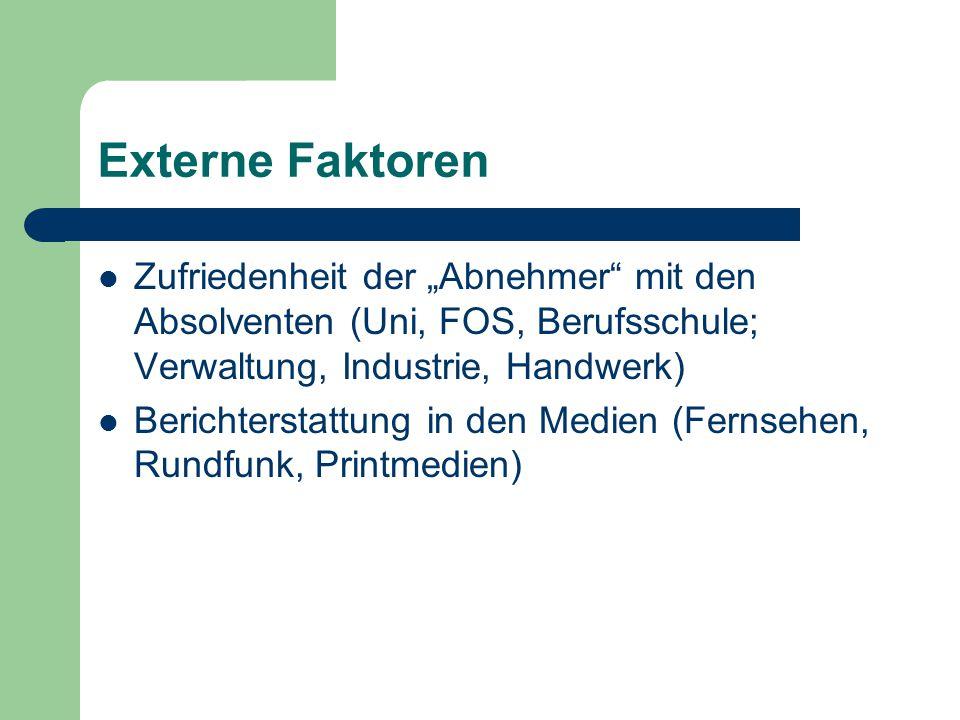 """Externe Faktoren Zufriedenheit der """"Abnehmer mit den Absolventen (Uni, FOS, Berufsschule; Verwaltung, Industrie, Handwerk) Berichterstattung in den Medien (Fernsehen, Rundfunk, Printmedien)"""