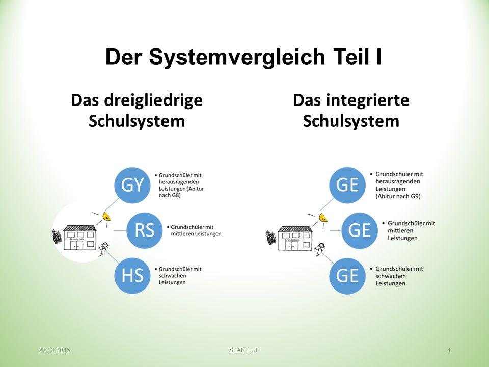 Der Systemvergleich Teil I Das dreigliedrige Schulsystem Das integrierte Schulsystem 28.03.2015START UP4