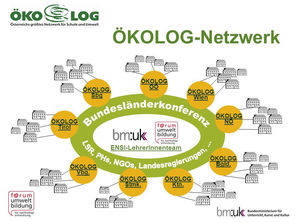 ÖKOLOG-Netzwerk ÖKOLOG Tirol ÖKOLOG OÖ ÖKOLOG Stmk. ENSI-LehrerInnenteam ÖKOLOG Wien ÖKOLOG NÖ ÖKOLOG. Sbg ÖKOLOG Vbg. ÖKOLOG Bgld. ÖKOLOG Ktn.