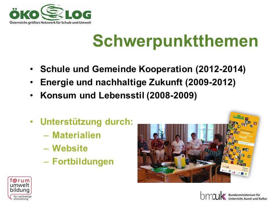Schwerpunktthemen Schule und Gemeinde Kooperation (2012-2014) Energie und nachhaltige Zukunft (2009-2012) Konsum und Lebensstil (2008-2009) Unterstütz
