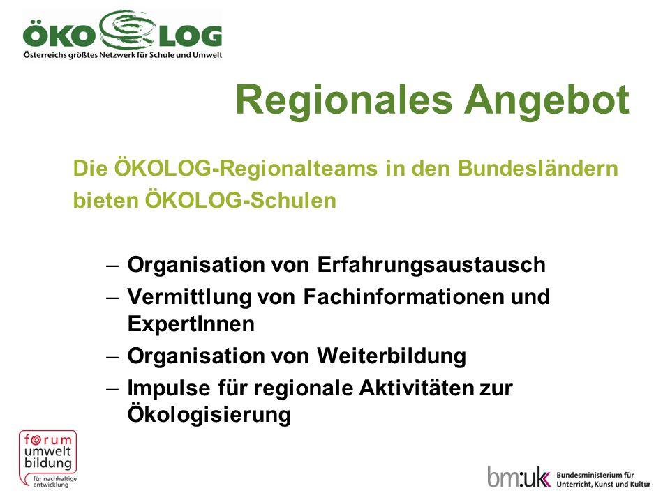 Regionales Angebot Die ÖKOLOG-Regionalteams in den Bundesländern bieten ÖKOLOG-Schulen –Organisation von Erfahrungsaustausch –Vermittlung von Fachinfo