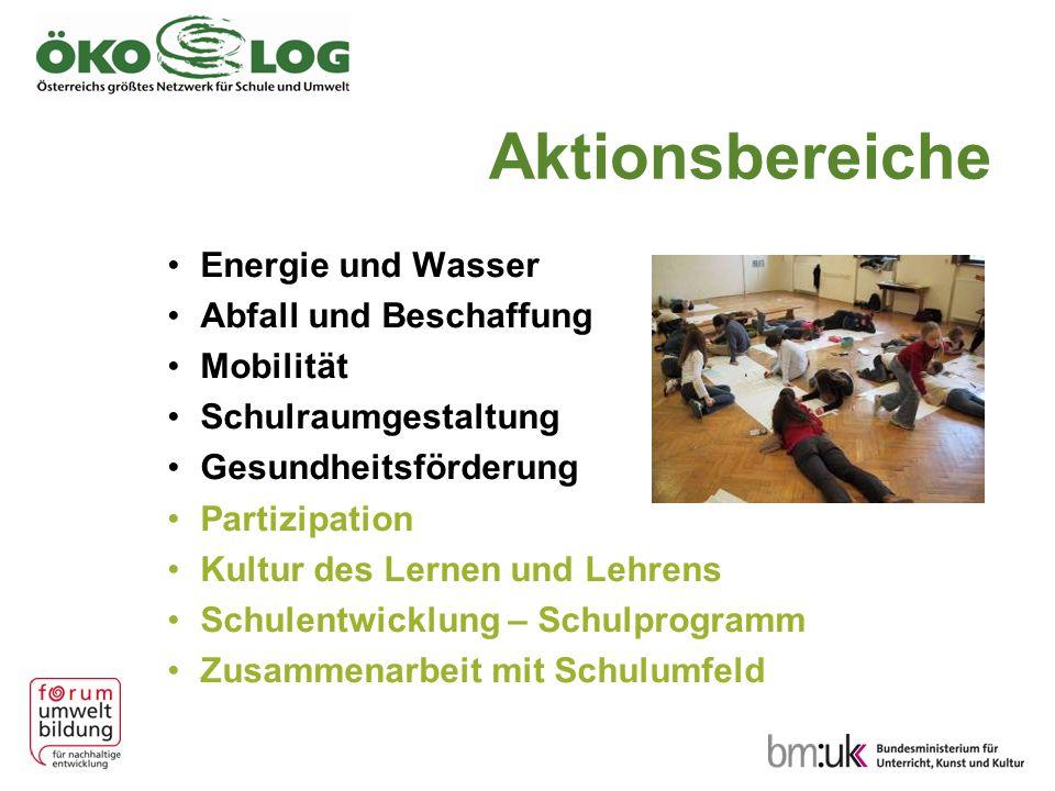 Aktionsbereiche Energie und Wasser Abfall und Beschaffung Mobilität Schulraumgestaltung Gesundheitsförderung Partizipation Kultur des Lernen und Lehre