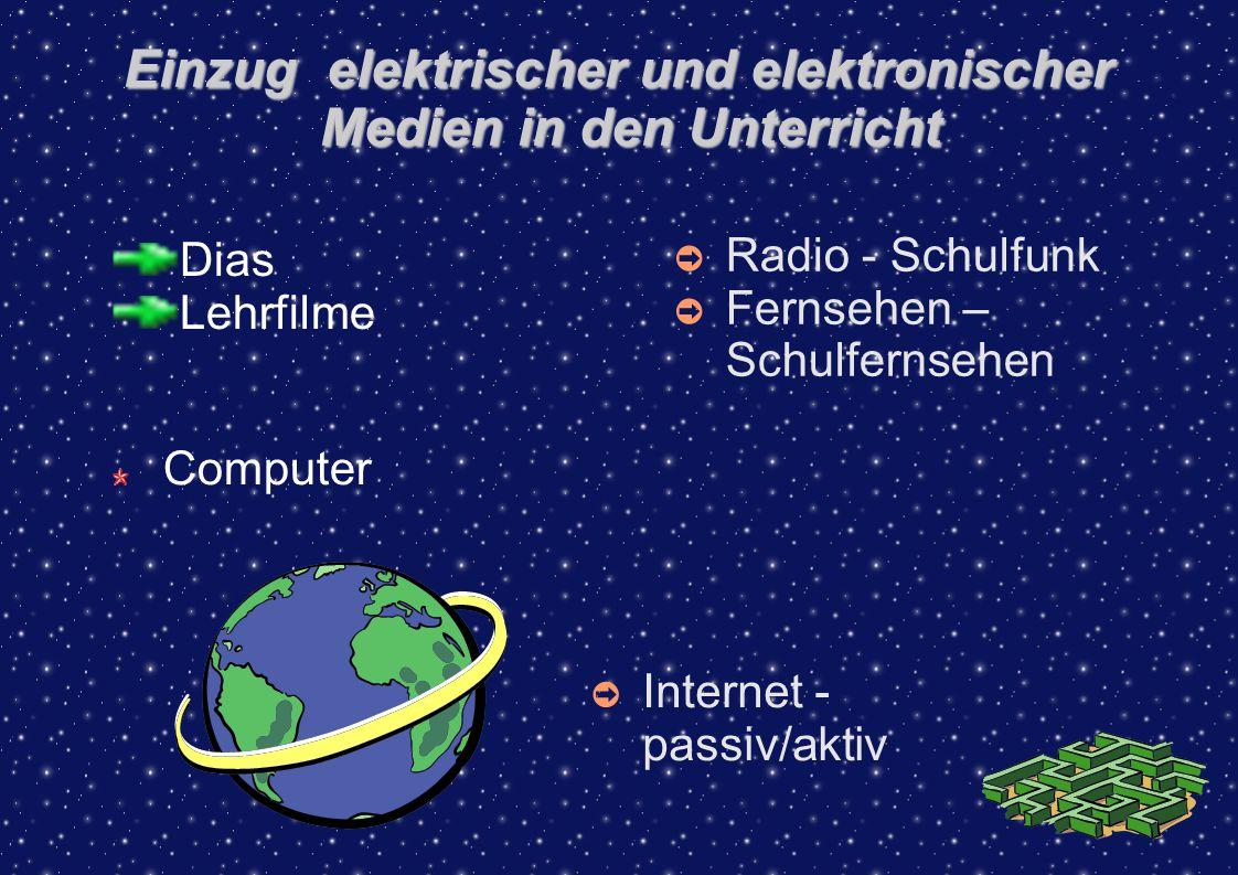 Einzug elektrischer und elektronischer Medien in den Unterricht ➲ Radio - Schulfunk ➲ Fernsehen – Schulfernsehen Dias Lehrfilme Computer ➲ Internet -